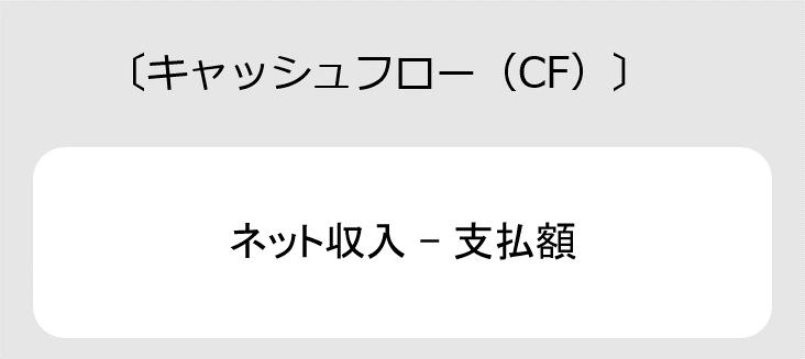 税引後キャッシュフロー(CF)の計算式