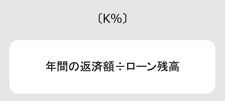 K%の計算式