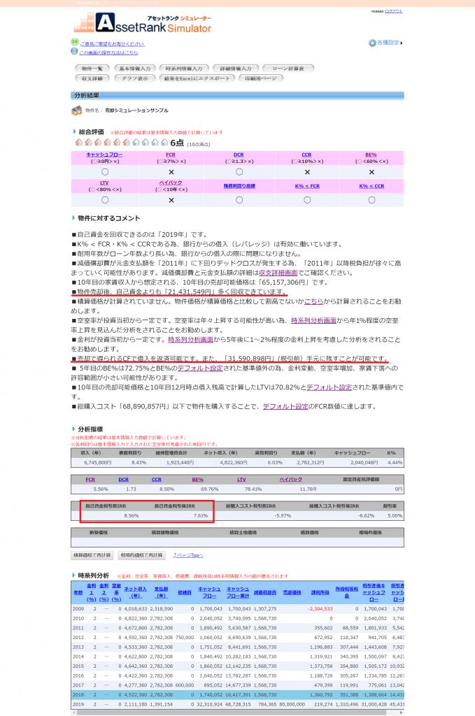 売却シミュレーション_分析結果画面